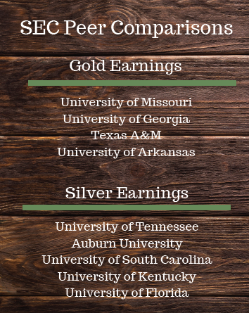 STARS comparison among SEC schools. Gold rating: MU, University of Georgia, Texas A&M and University of Arkansas. Silver: University of Tennessee, Auburn University, University of South Carolina, University of Kentucky and the University of Florida.